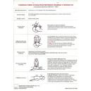 Tablice Pierwsza pomoc - komplet (2 szt.) Pozycja bezpieczna. Pierwsza pomoc w nagłym zatrzymaniu krążenia u dorosłych