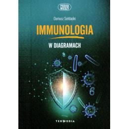 Immunologia w diagramach